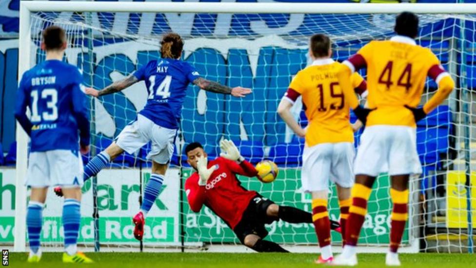 St Johnstone 1-1 Motherwell: Stephen Robinson bemoans Allan Campbell's absence in latest covid drama