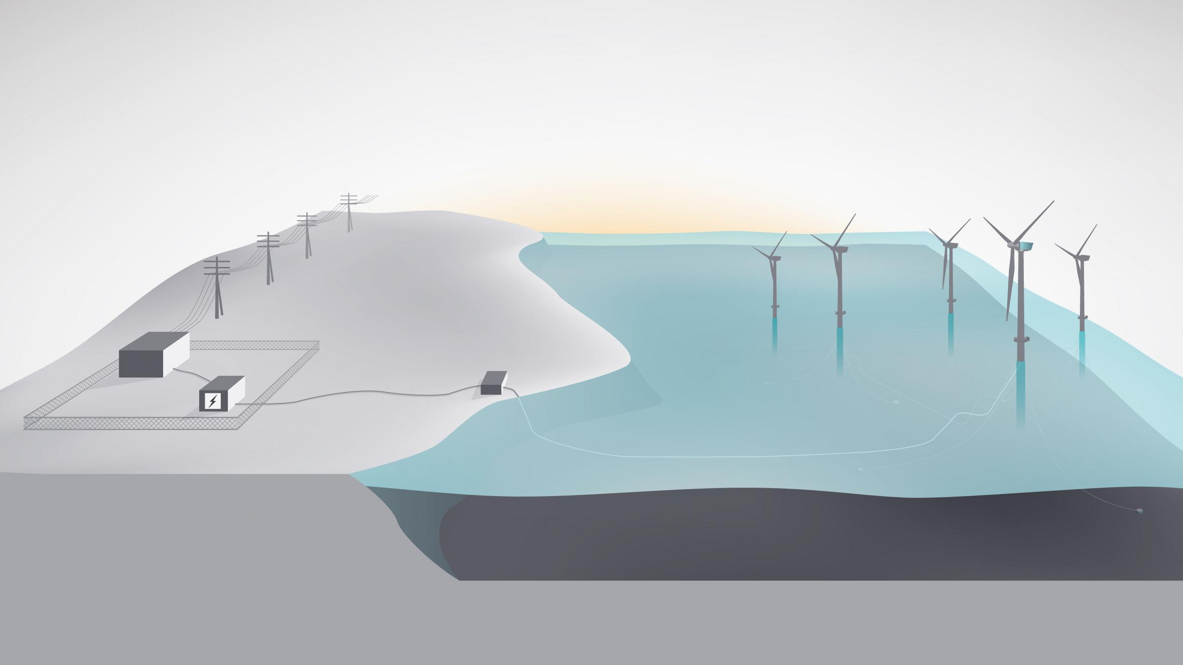 First offshore wind farm 'to save energy' creates ripple effect