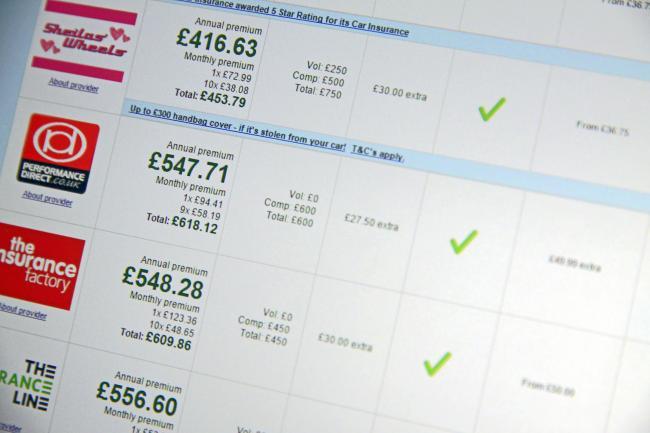 Get Smart To Combat Rising Cost Of Car Insurance Heraldscotland